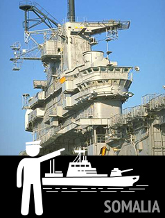 large turret section of an aircraft carrier close up